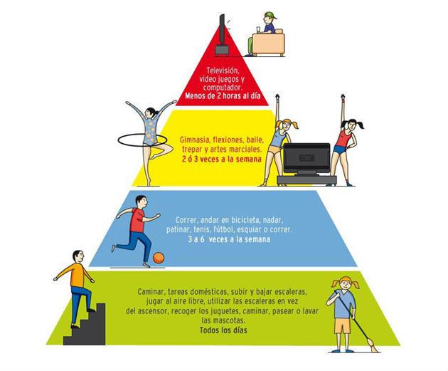 pirámide-niños-ejercicios_temuco