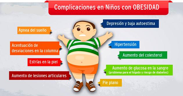 Obesidad infantil dibujos - Imagui