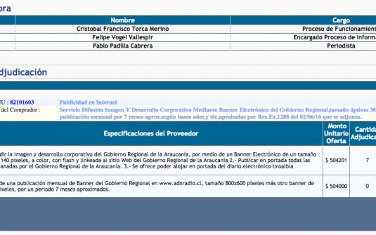 Gobierno Regional entrega más de 4 millones a blog político en irregular operación